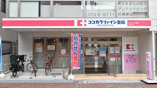 ココカラファイン薬局 用賀東口店の画像